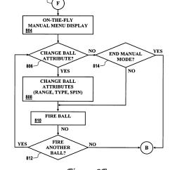 Racquetball Court Diagram Polaris Predator Wiring Patent Us7766770 Programmable Ball Throwing Apparatus
