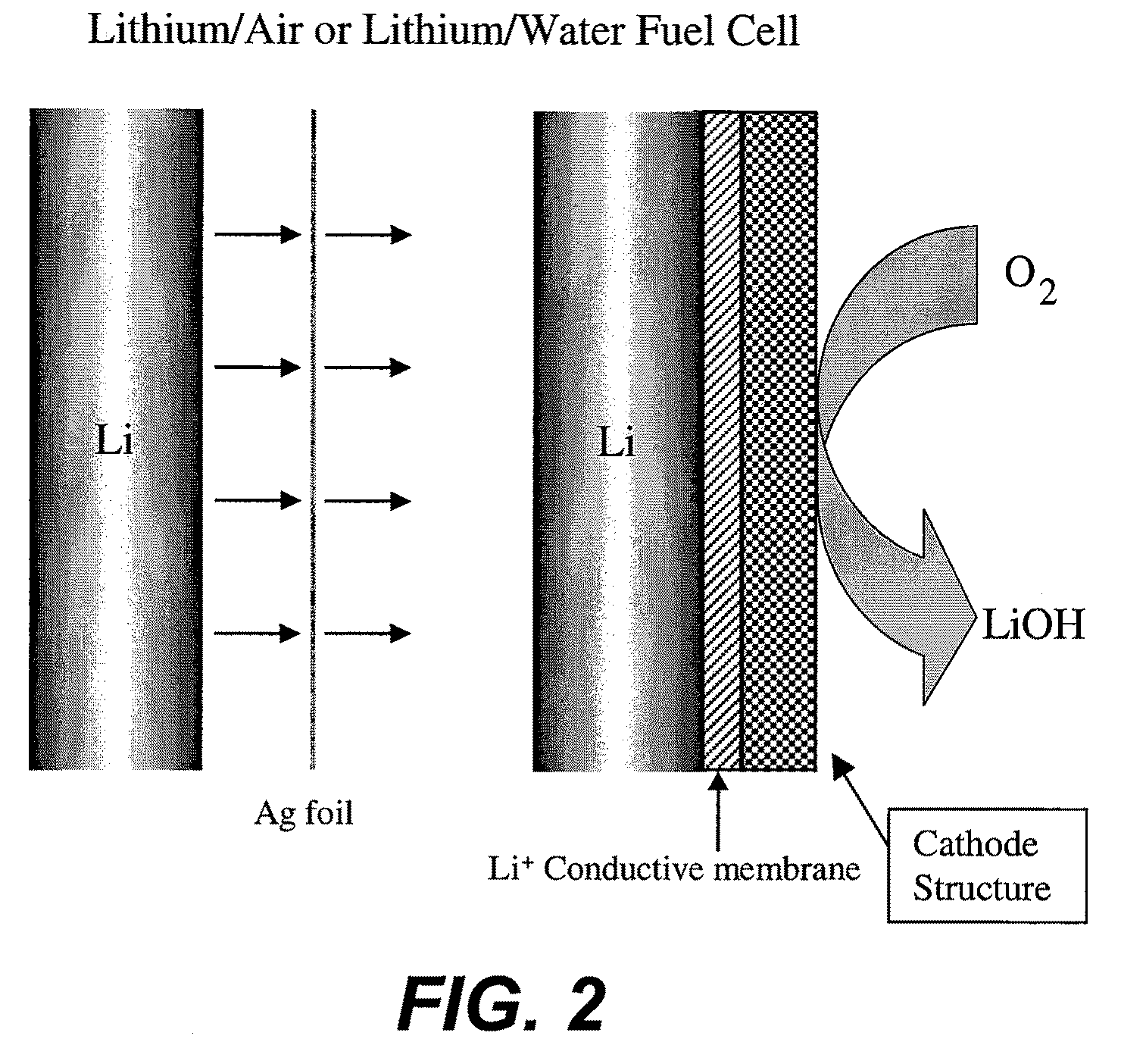 lithium ion cell diagram strike slip fault block patent us7781108 active metal fuel cells google patents