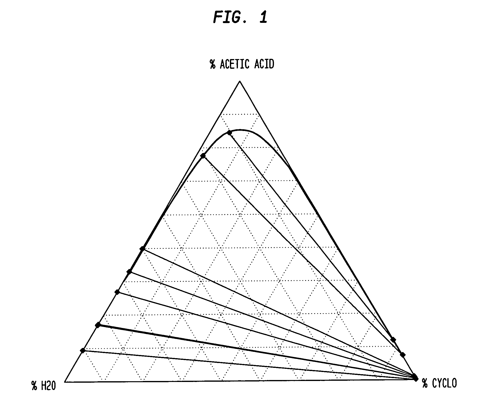 triangular diagram for liquid extraction e locker wiring patent us7790922 purification of acetic acid from wood