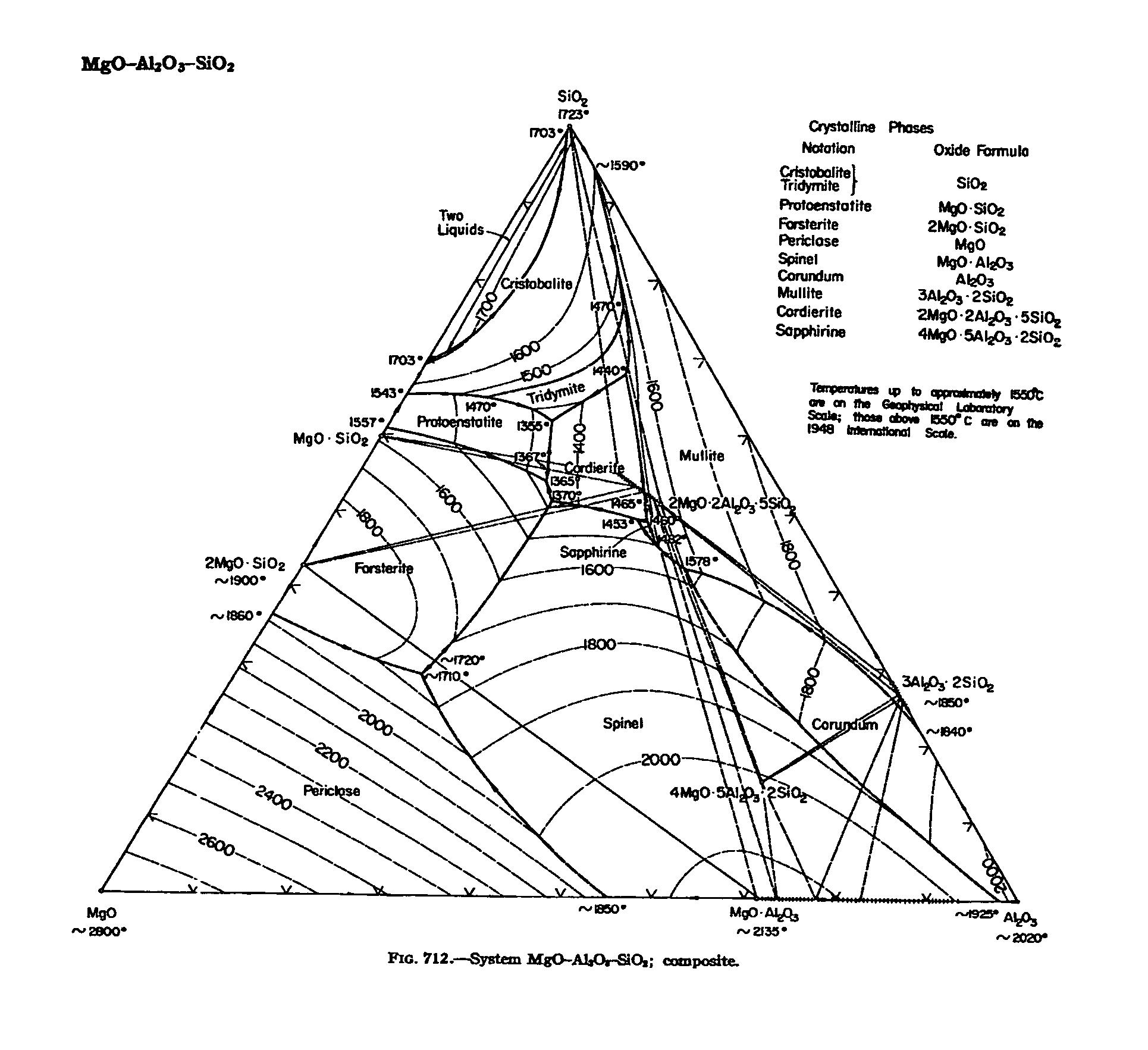 explain iron carbon equilibrium diagram of dune formation oxide phase related keywords