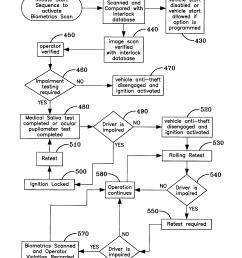 draeger interlock wiring diagram wiring diagram librariesdraeger interlock wiring diagram wiring libraryus07823681 20101102 d00000 patent us7823681 [ 2177 x 2756 Pixel ]