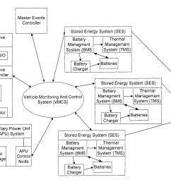 goshen coach wiring diagrams [ 2898 x 2136 Pixel ]