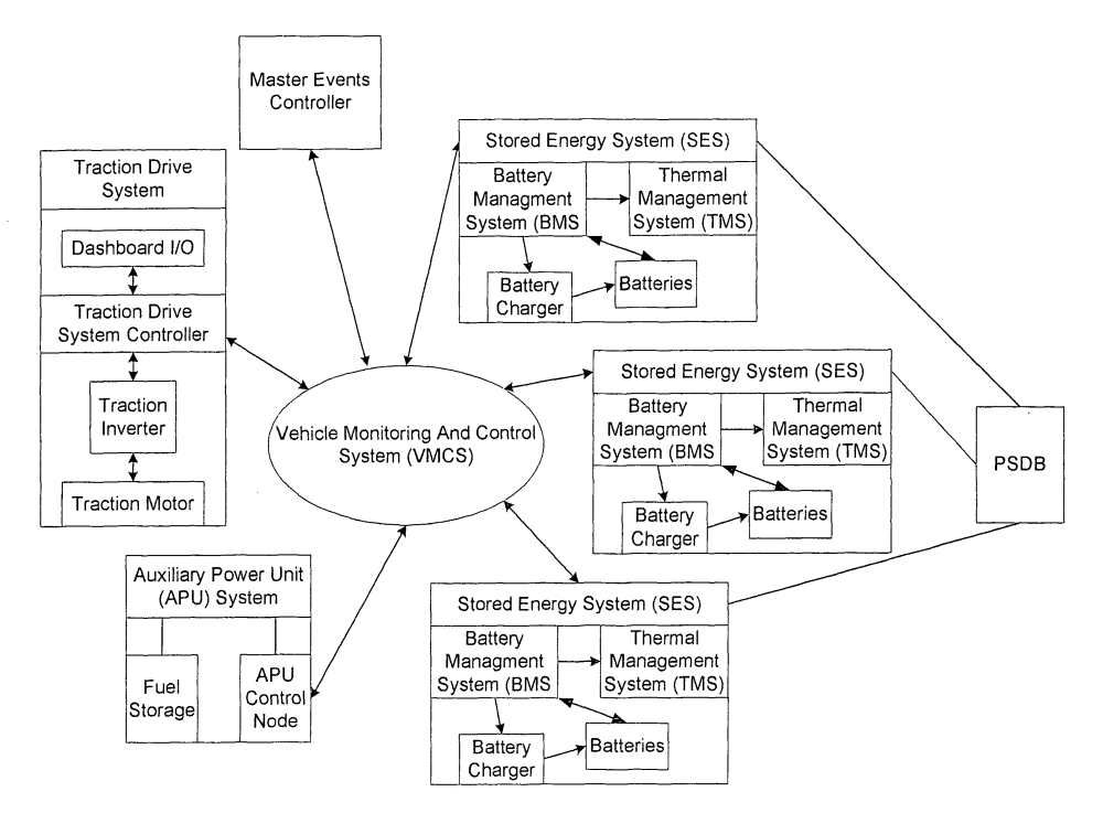medium resolution of goshen coach wiring diagrams