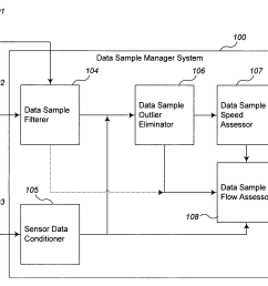 absolutetemperature sensor circuit diagram tradeoficcom data octobase 8 pin relay diagram [ 2885 x 1826 Pixel ]