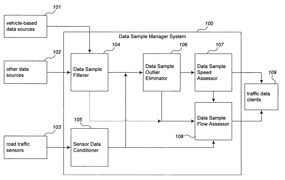 medium resolution of absolutetemperature sensor circuit diagram tradeoficcom data octobase 8 pin relay diagram