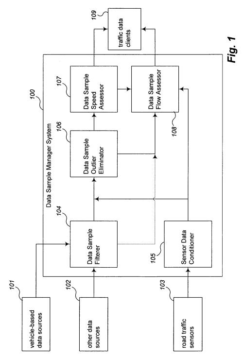 small resolution of patent us7831380 assessing road traffic flow conditions using data absolutetemperature sensor circuit diagram tradeoficcom