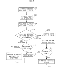 patent us7835838 concrete placement vehicle control system and tow truck likewise plow light wiring diagram as well jerr dan wiring [ 2254 x 2515 Pixel ]
