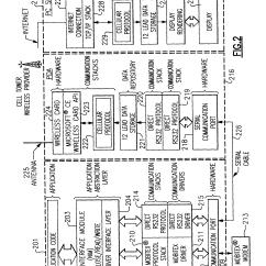 Autopage Alarm Wiring Diagram Bmw E38 Stereo Somurich