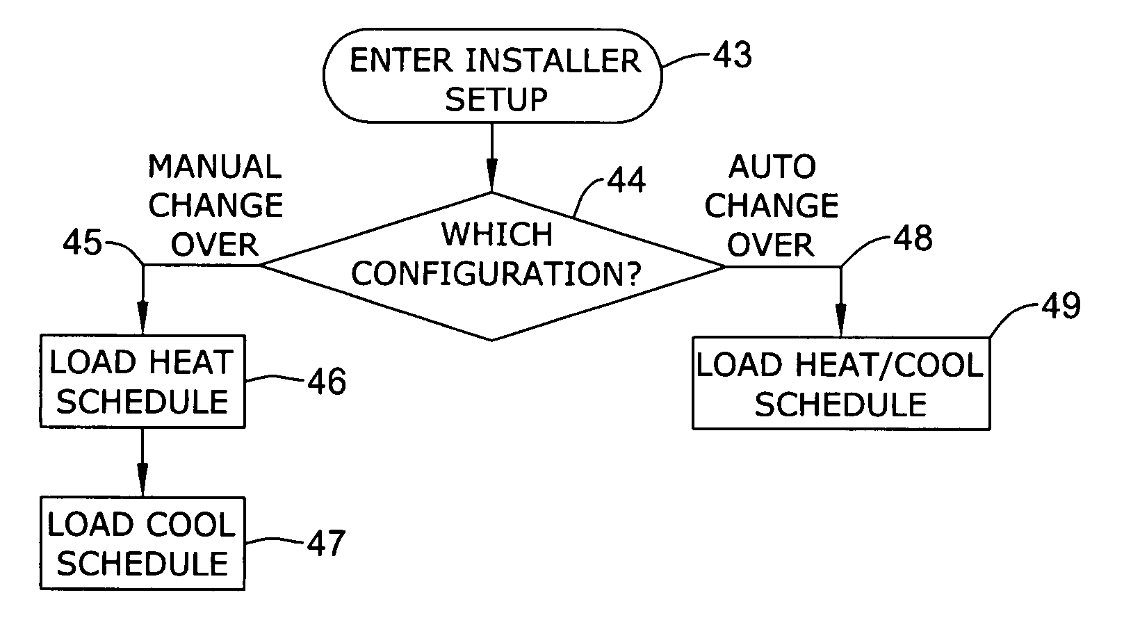 ritetemp 8022 thermostat wiring diagram programmable 34