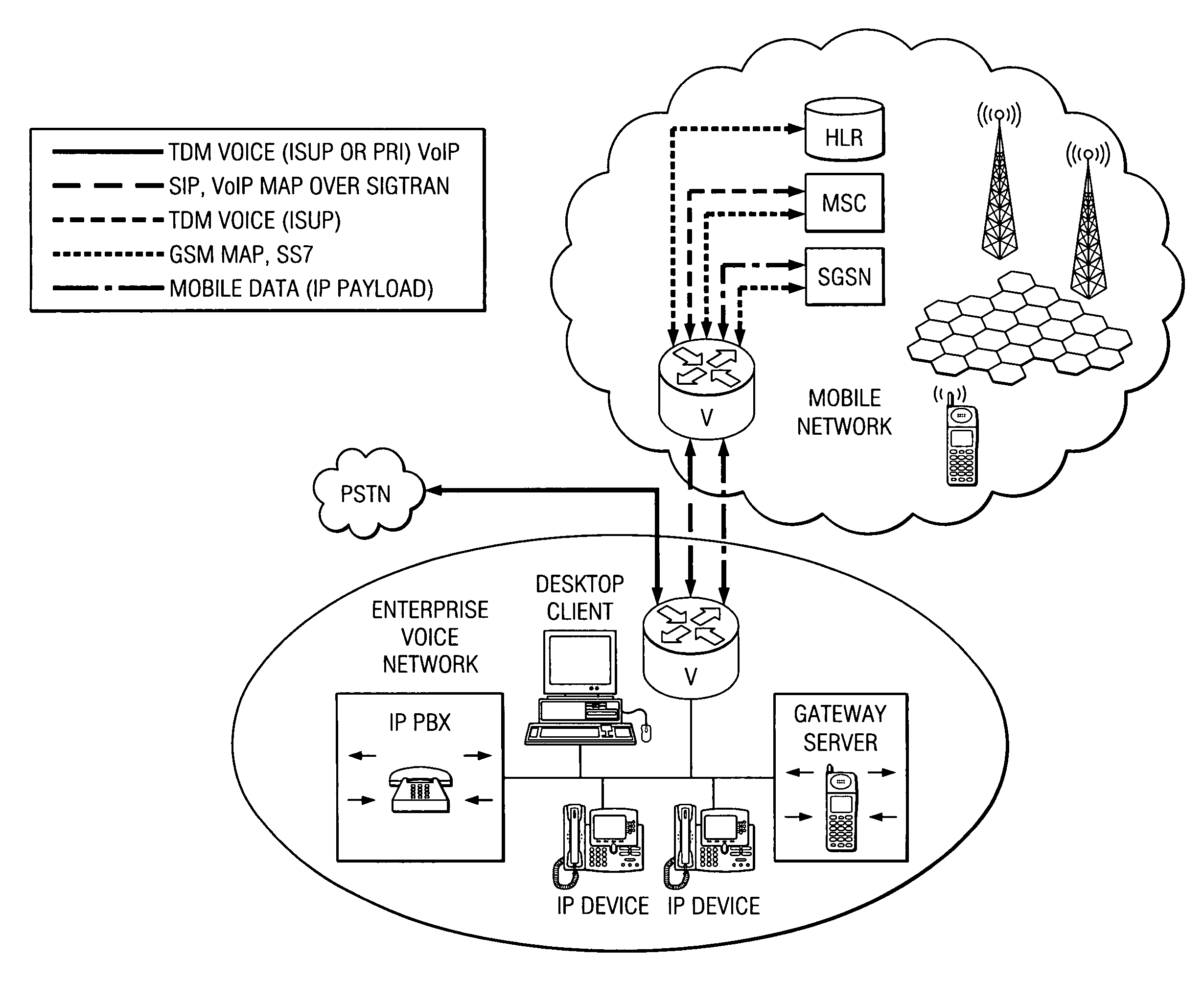 pstn call flow diagram of the human nose and throat patent us7873032 system method use in voip