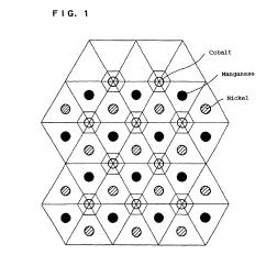 Cobalt Oxide Lewis Diagram Balboa Instruments Wiring Patent Us7935443 Lithium Nickel Manganese