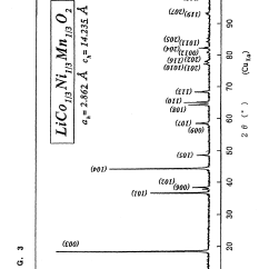 Cobalt Oxide Lewis Diagram Loncin 110cc Quad Wiring Patent Us7935443 Lithium Nickel Manganese