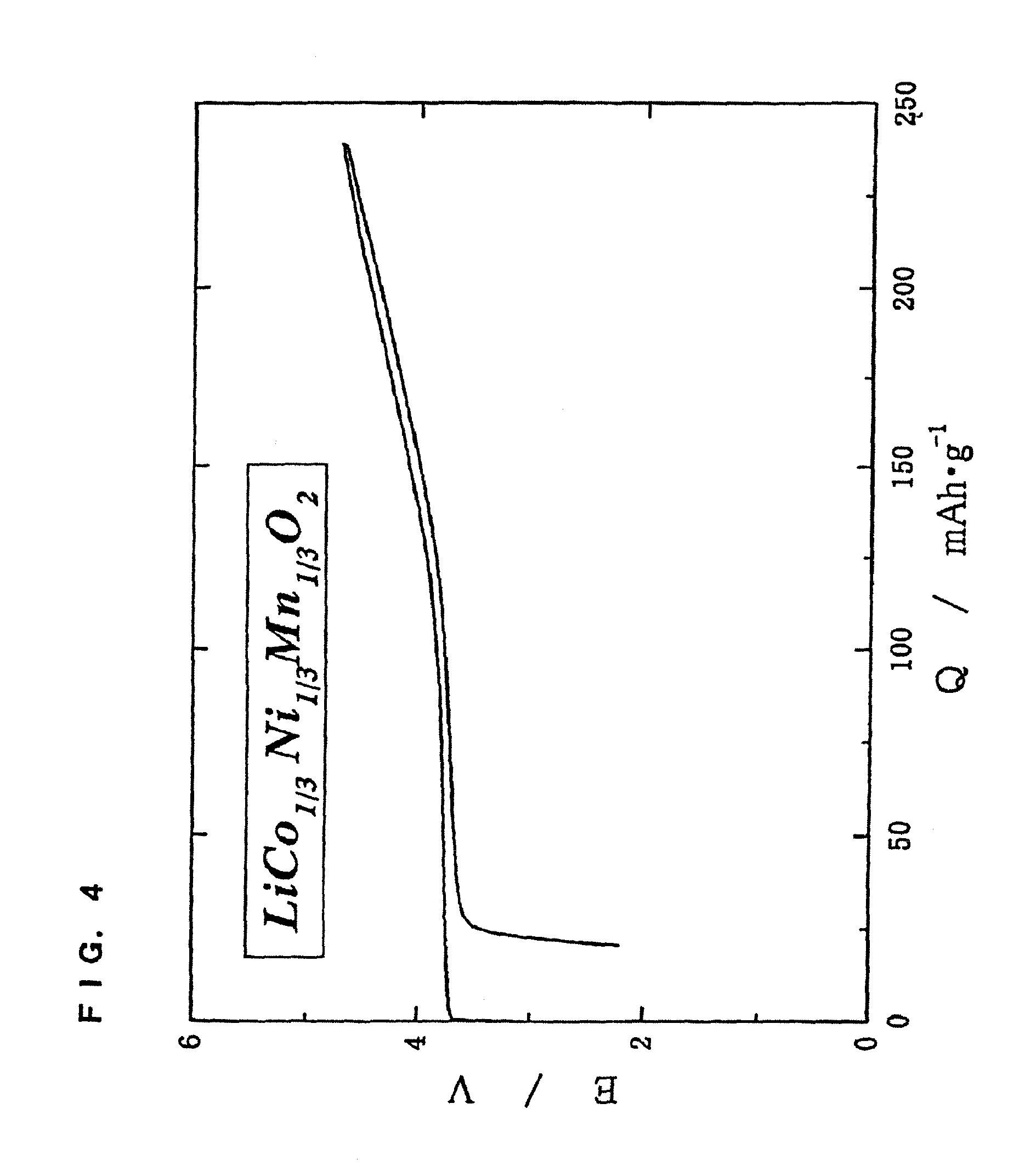 cobalt oxide lewis diagram 2002 gmc yukon denali radio wiring patent us7935443 lithium nickel manganese