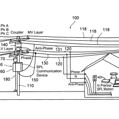 0v Between Hot And Neutral Ruud Heat Pump Wiring Diagram Patente Us7937065 System Method For Communicating