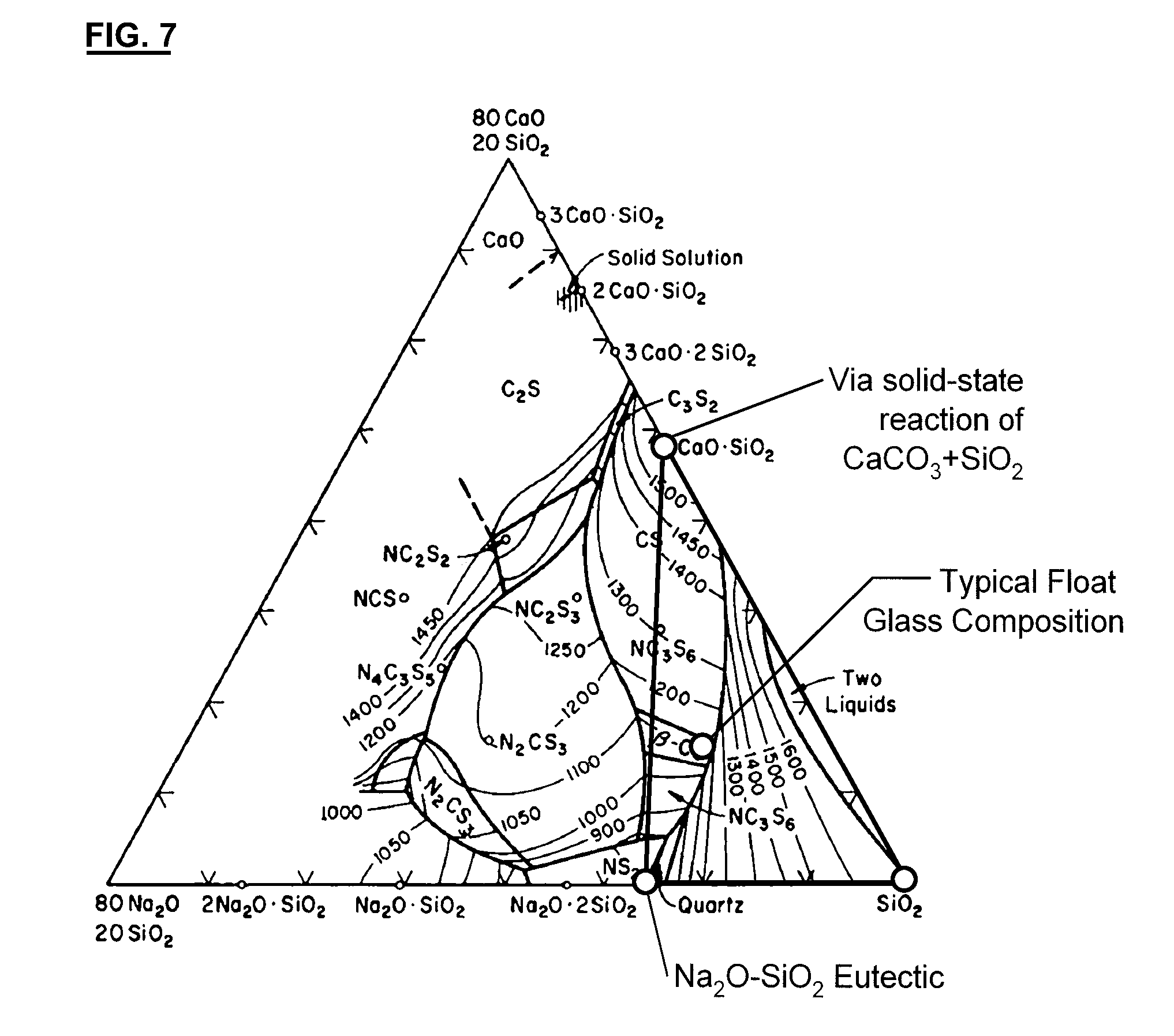 sio2 phase diagram fujitsu wiring cao al2o3 activeties in of