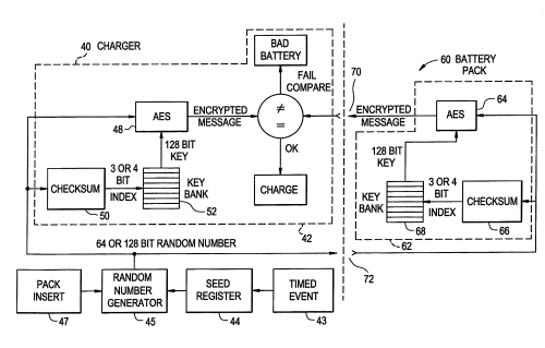 small resolution of u s patent 7941865 was awarded to black decker inc on 2011 05 10 and describes a rechargeable battery pack and operating system