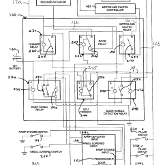 Braun Wheelchair Lift Wiring Diagram Circuit Breaker Australia Patent Us7960853 Switch Based Door And Ramp Interface