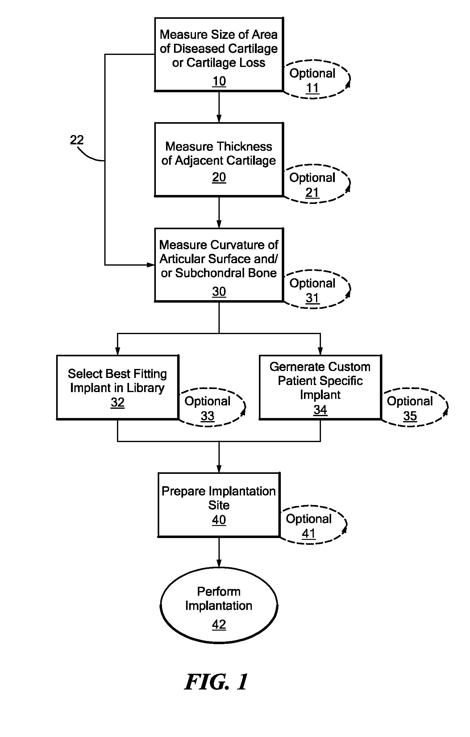 2007 Hummer H2 Wiring Diagram Schematic Diagram