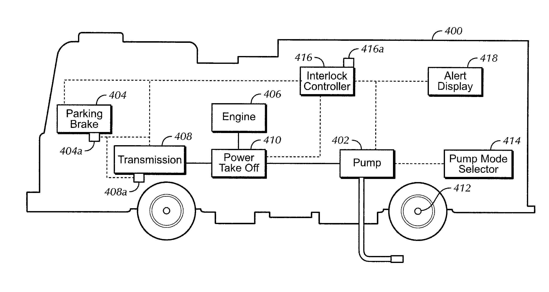 fire engine water plumbing diagram
