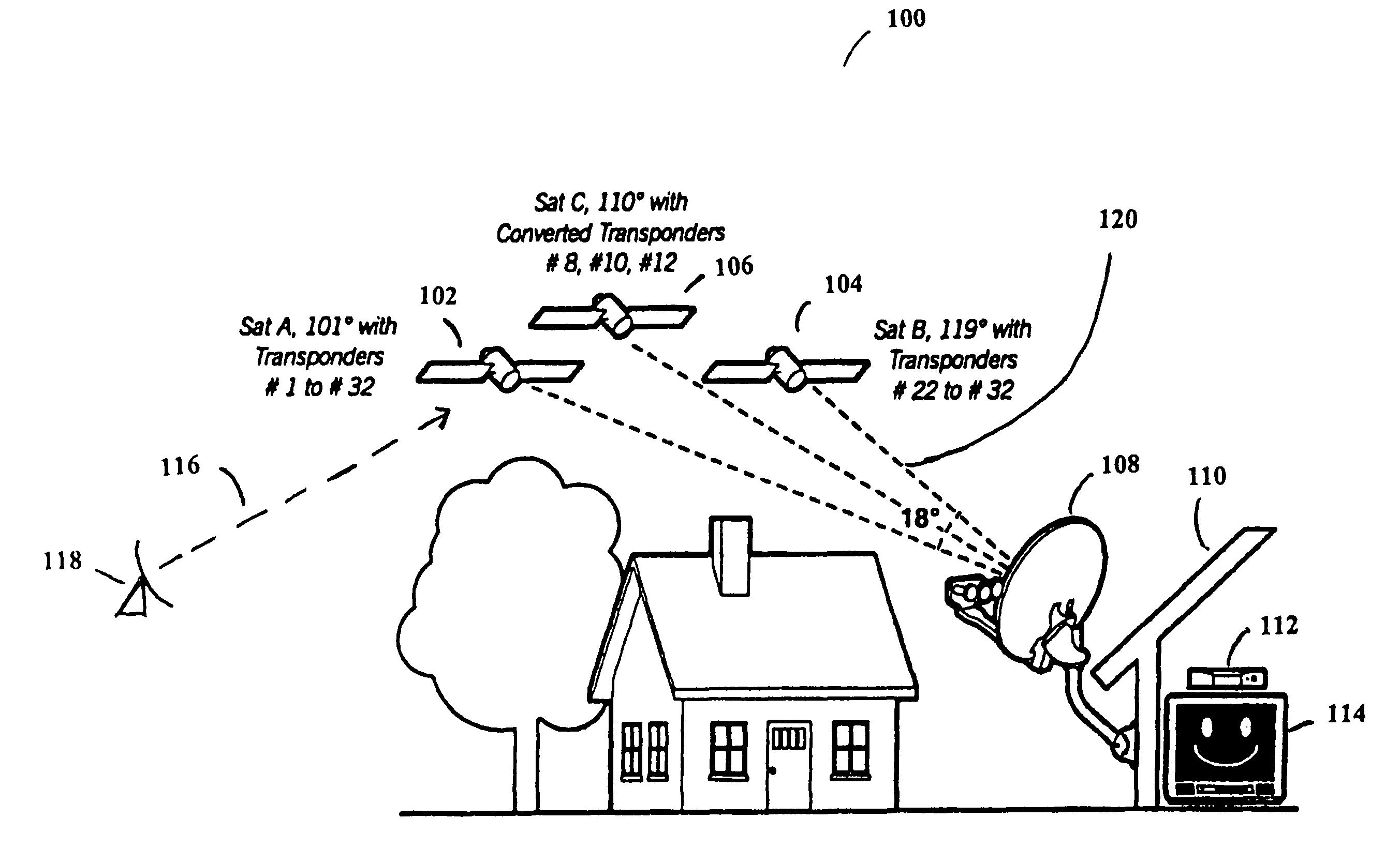 samsung home theatre wiring diagram mini usb satellite tv distribution : 40 images - diagrams | edmiracle.co