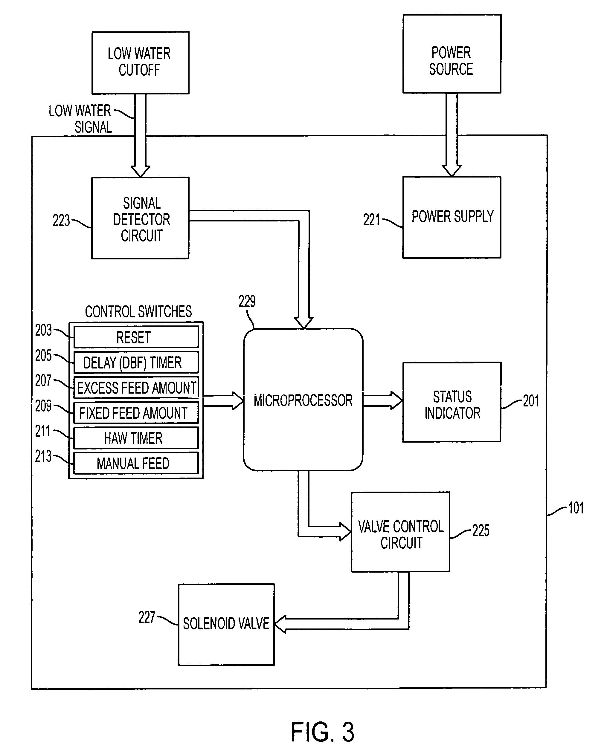 Wiring Diagram Hayman Reese Brake Controller