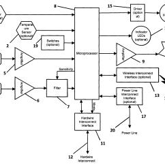 Motion Sensor Light Switch Wiring Diagram C Bus 2 Multiple Occupancy Sensors Imageresizertool Com