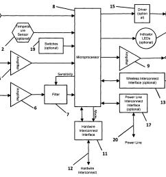 wiring multiple occupancy sensors imageresizertool com occupancy sensor wiring diagram occupancy sensor wiring diagram [ 2834 x 2082 Pixel ]