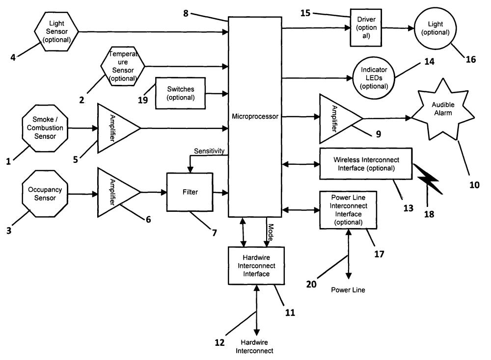medium resolution of wiring multiple occupancy sensors imageresizertool com occupancy sensor wiring diagram occupancy sensor wiring diagram