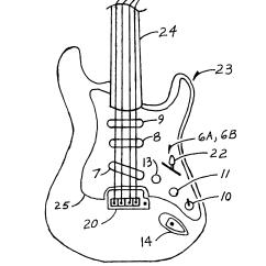 Rotary Switch Wiring Diagram Guitar Rv Solar Panel Installation Also 5 Way Godin