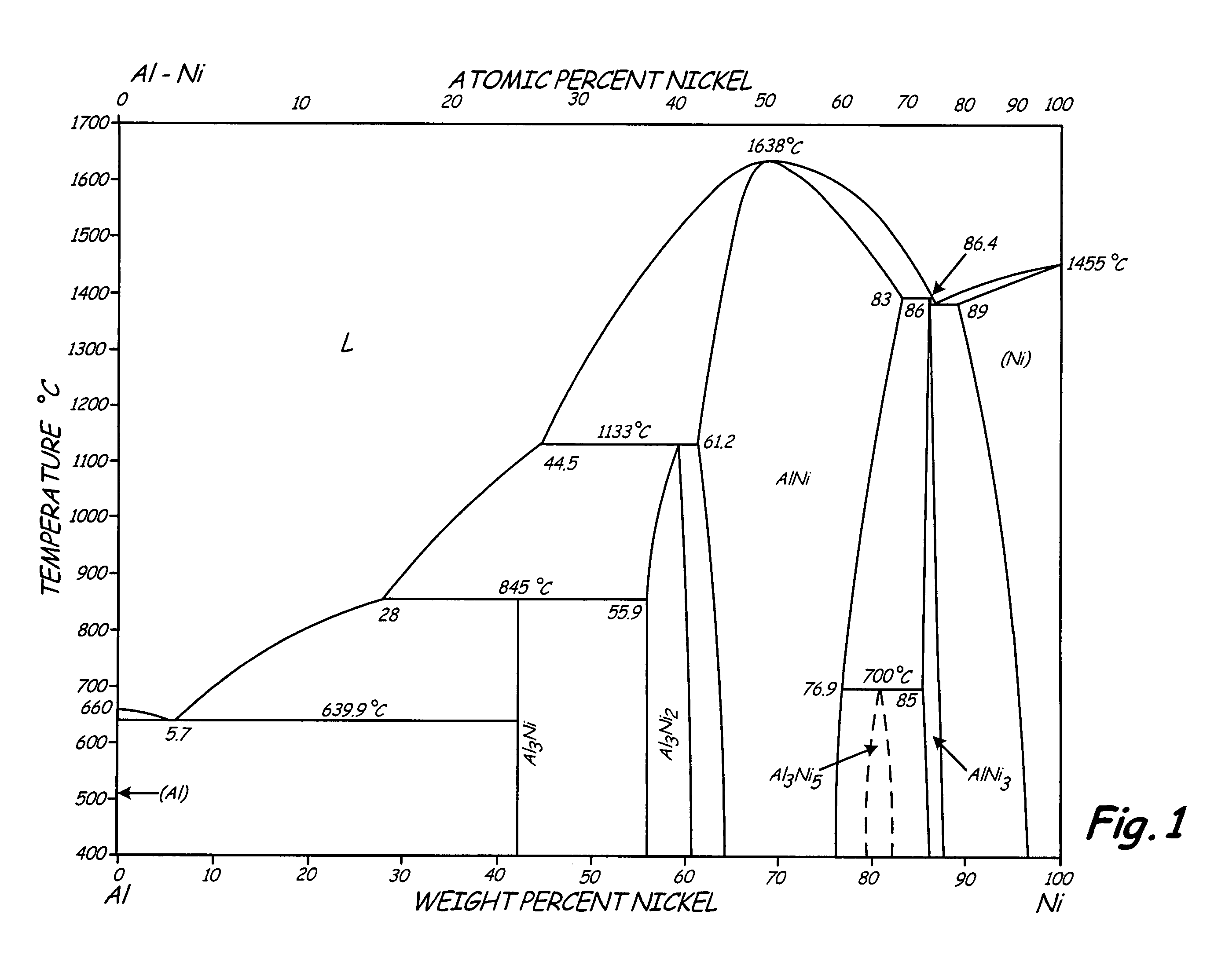 cobalt silicon phase diagram