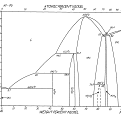 Manganese Pourbaix Diagram For 5 Gum Ph Nickel Phase Blood Elsavadorla