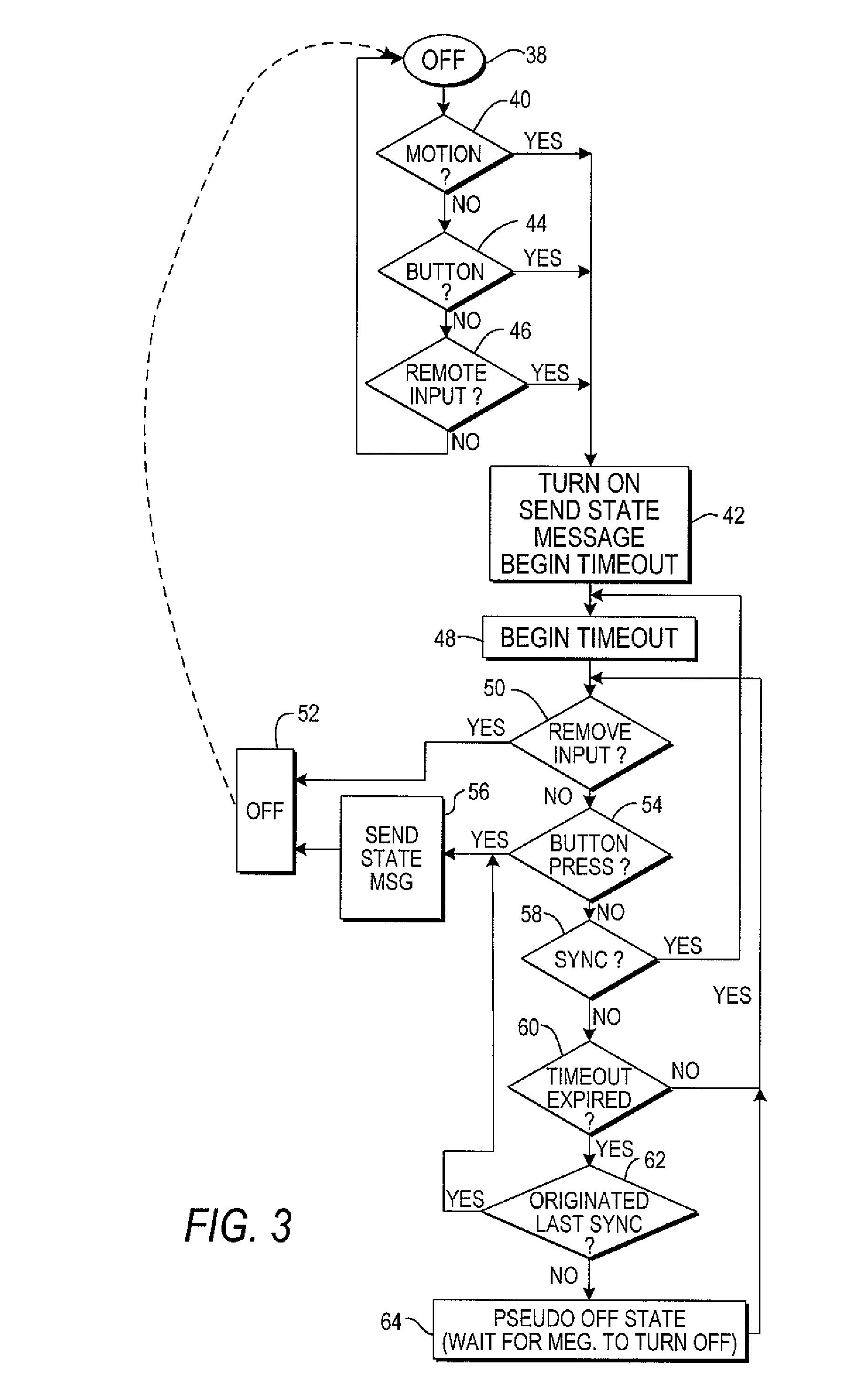 Ceiling Mount Occupancy Sensor Wiring Diagram : 45 Wiring