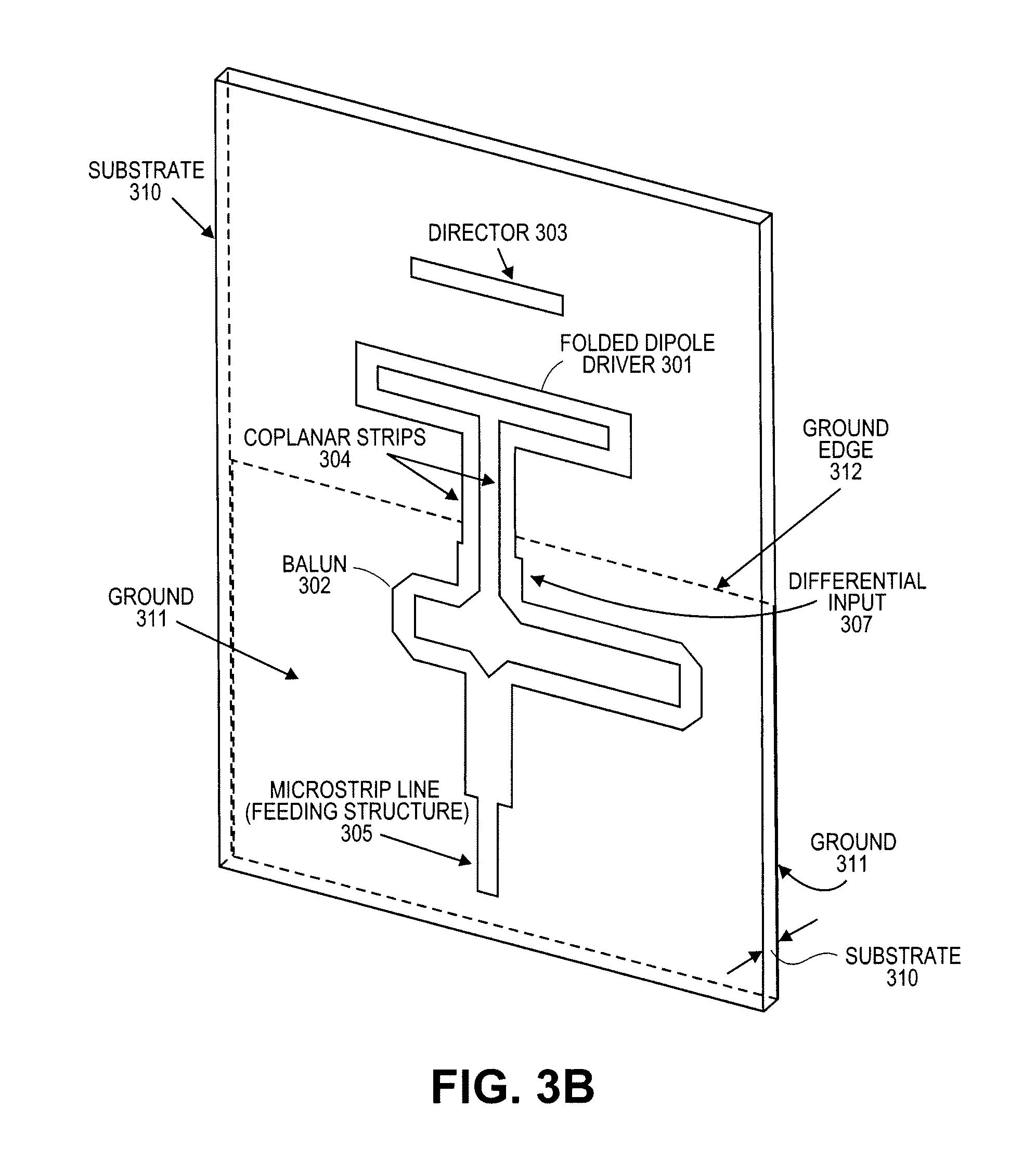 Folded Dipole Hdtv | Wiring Diagram Database