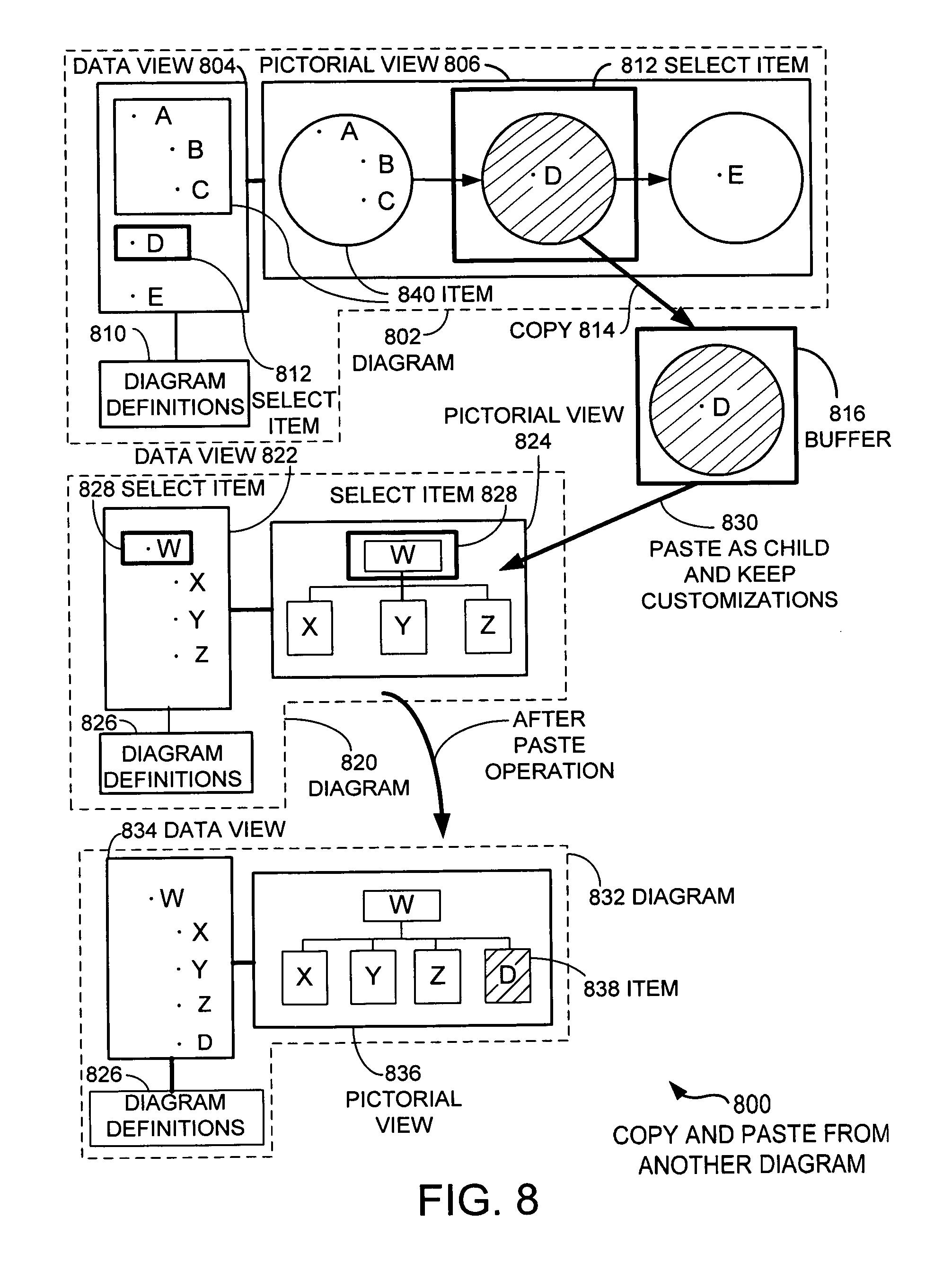 Patent us8042065 smart copy paste of graphical nodes
