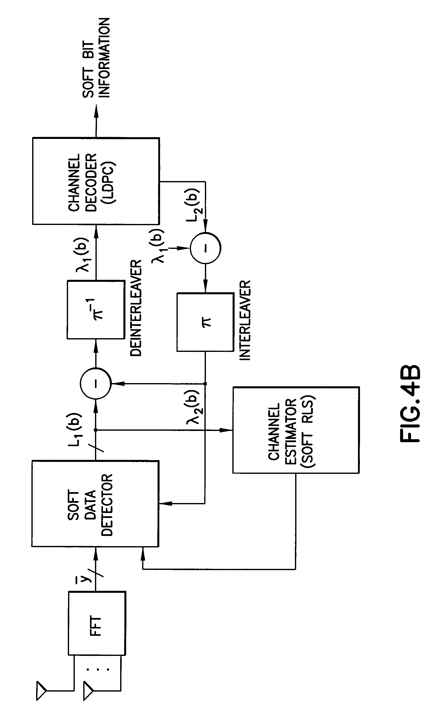 Structured Wiring Product