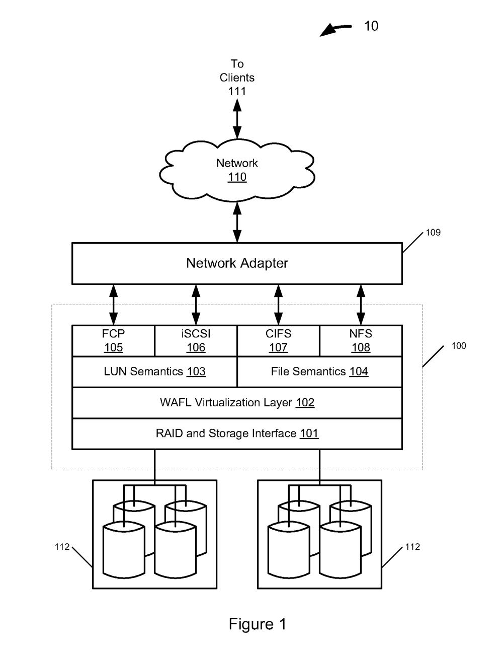 medium resolution of automatic graph layout 2007 silverado