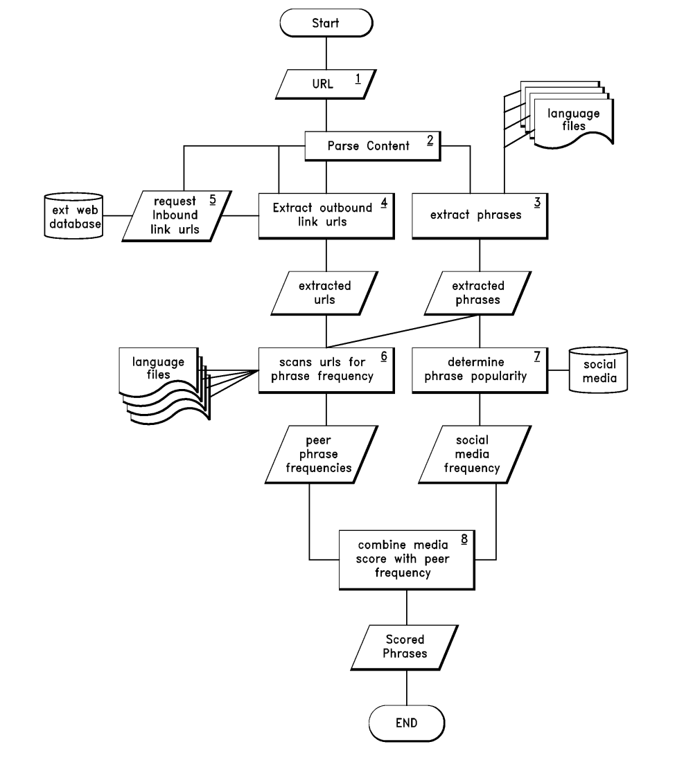 medium resolution of top electrical engineering patent in field of computer technology