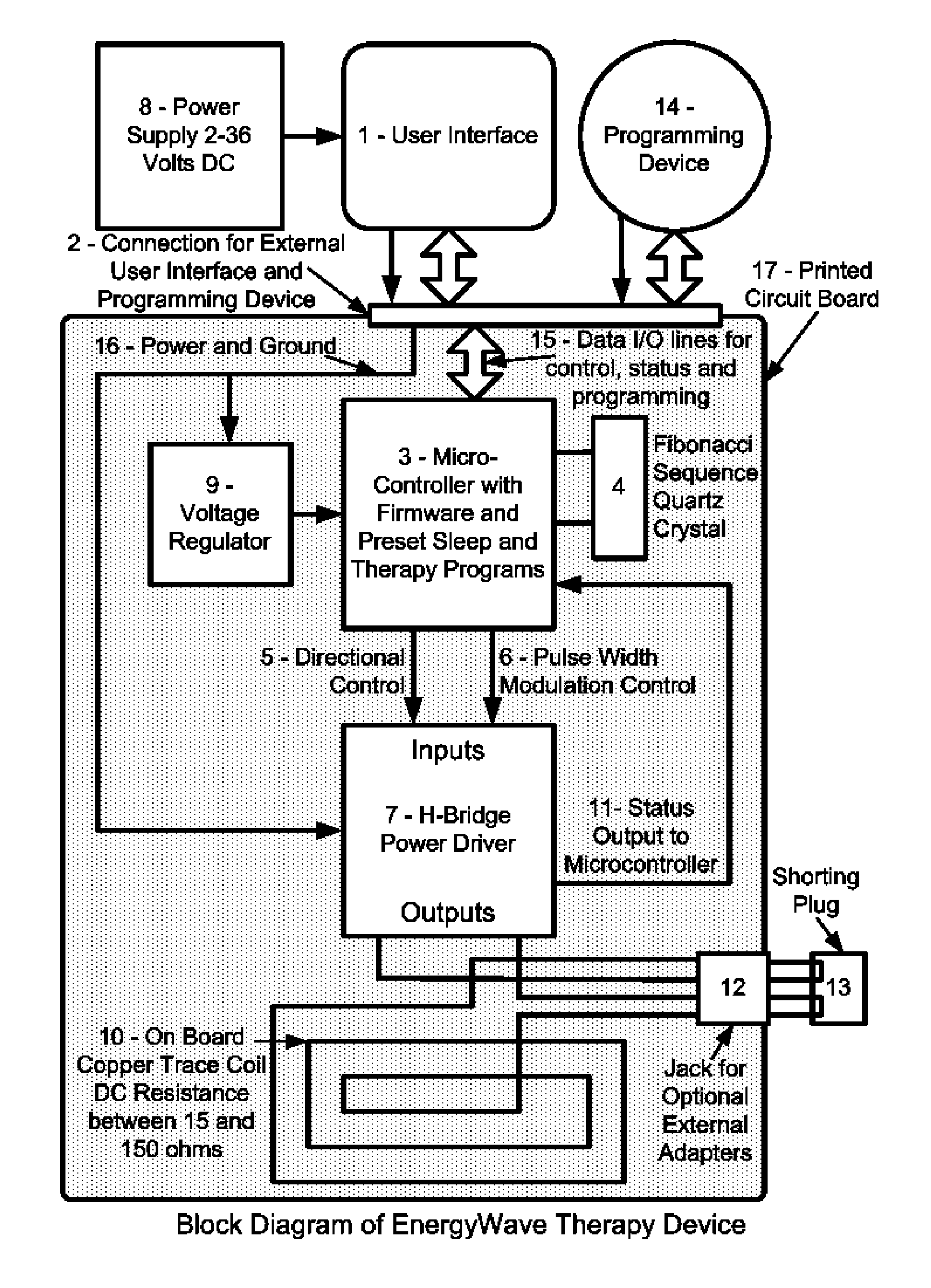 Colorful Block Diagram Reduction Method Image Collection