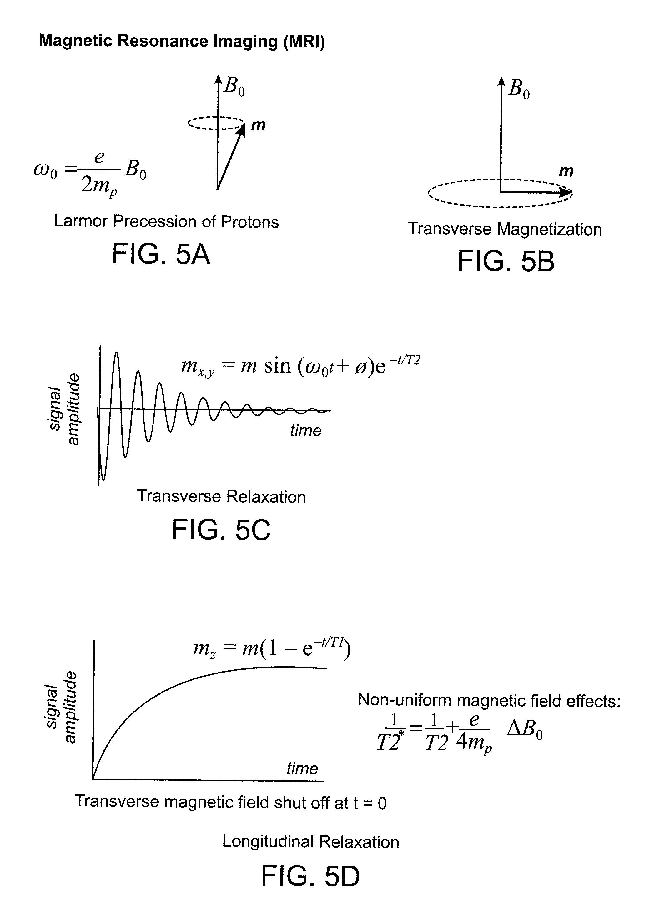 Helmholtz Coil Equation