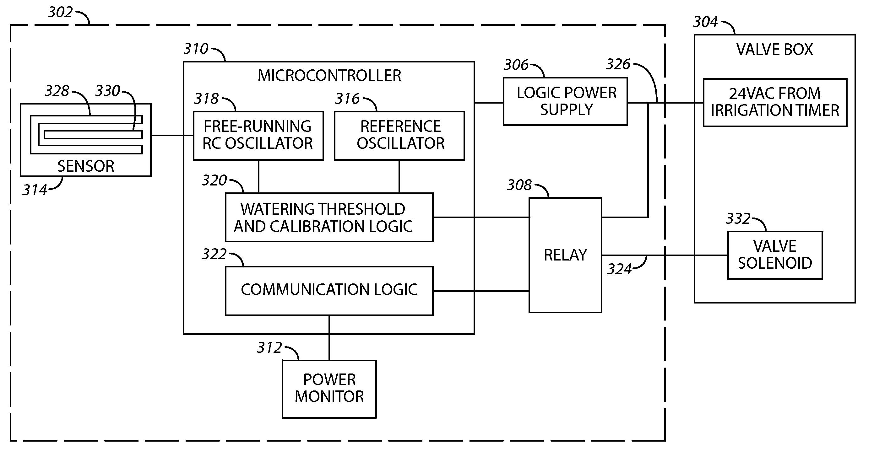 Soil Moisture Sensor Circuit Diagram Pdf