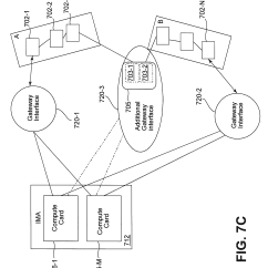 Hybrid Network Topology Diagram Cat5 Wiring Pdf Free Engine Image For