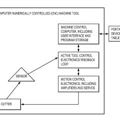 patent drawing [ 2698 x 1800 Pixel ]