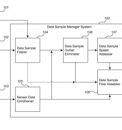 patent us8160805 obtaining road traffic condition data from mobile absolutetemperature sensor circuit diagram tradeoficcom [ 2912 x 1987 Pixel ]