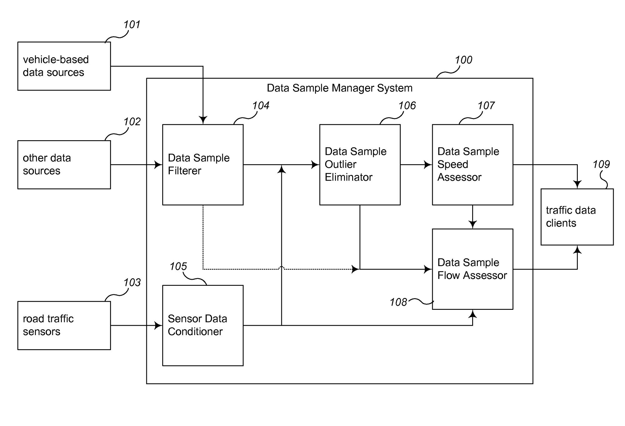 hight resolution of patent us8160805 obtaining road traffic condition data from mobile absolutetemperature sensor circuit diagram tradeoficcom
