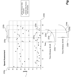 patent us8160805 obtaining road traffic condition data from mobile absolutetemperature sensor circuit diagram tradeoficcom [ 2108 x 2650 Pixel ]