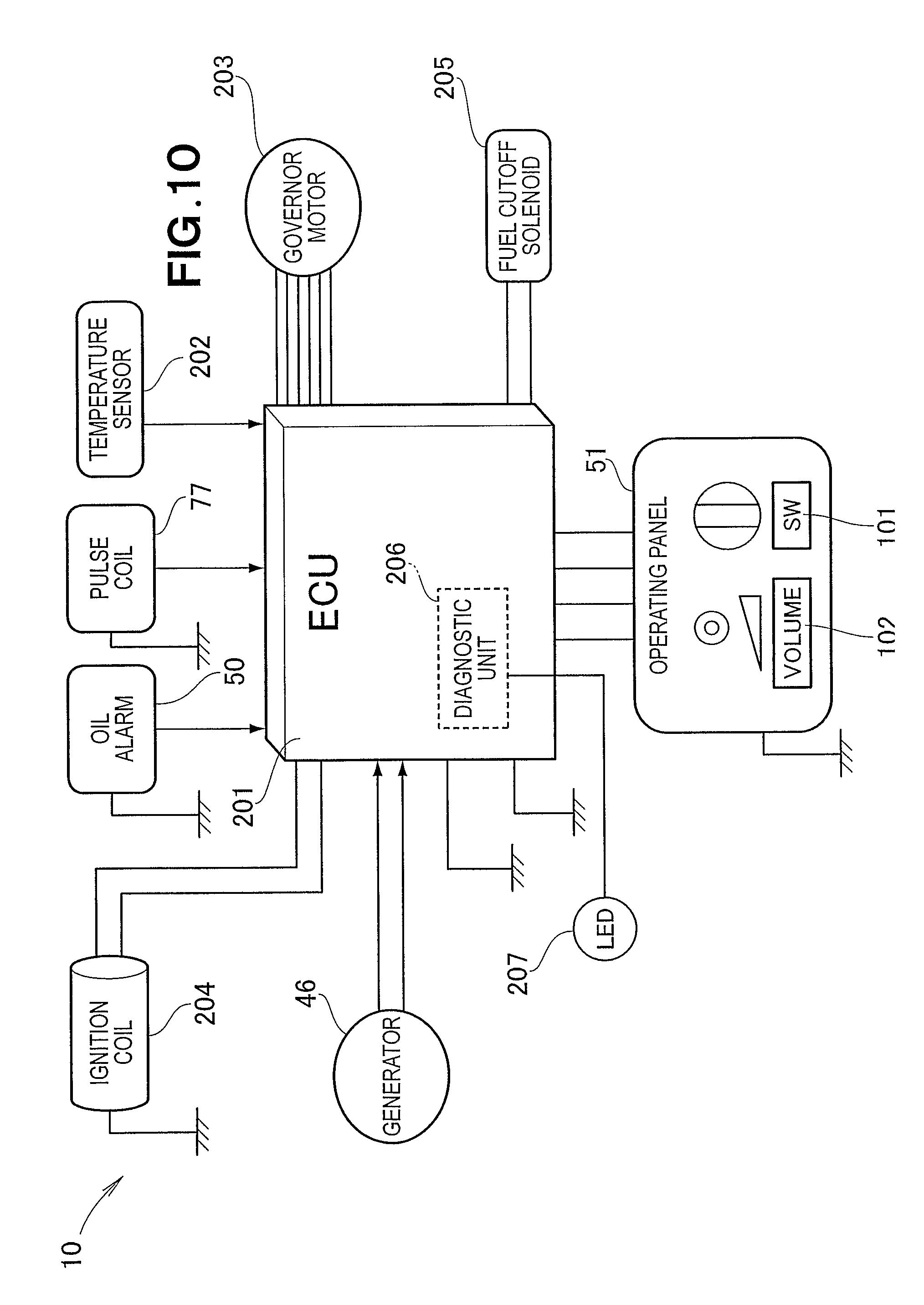 generator control panel wiring diagram 99 honda civic lx fuse box fg wilson 38