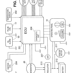 Generator Control Panel Wiring Diagram Ant To Label Patent Us8174140 - Multipurpose Engine Having Electrical Connected Inside Connector Box ...