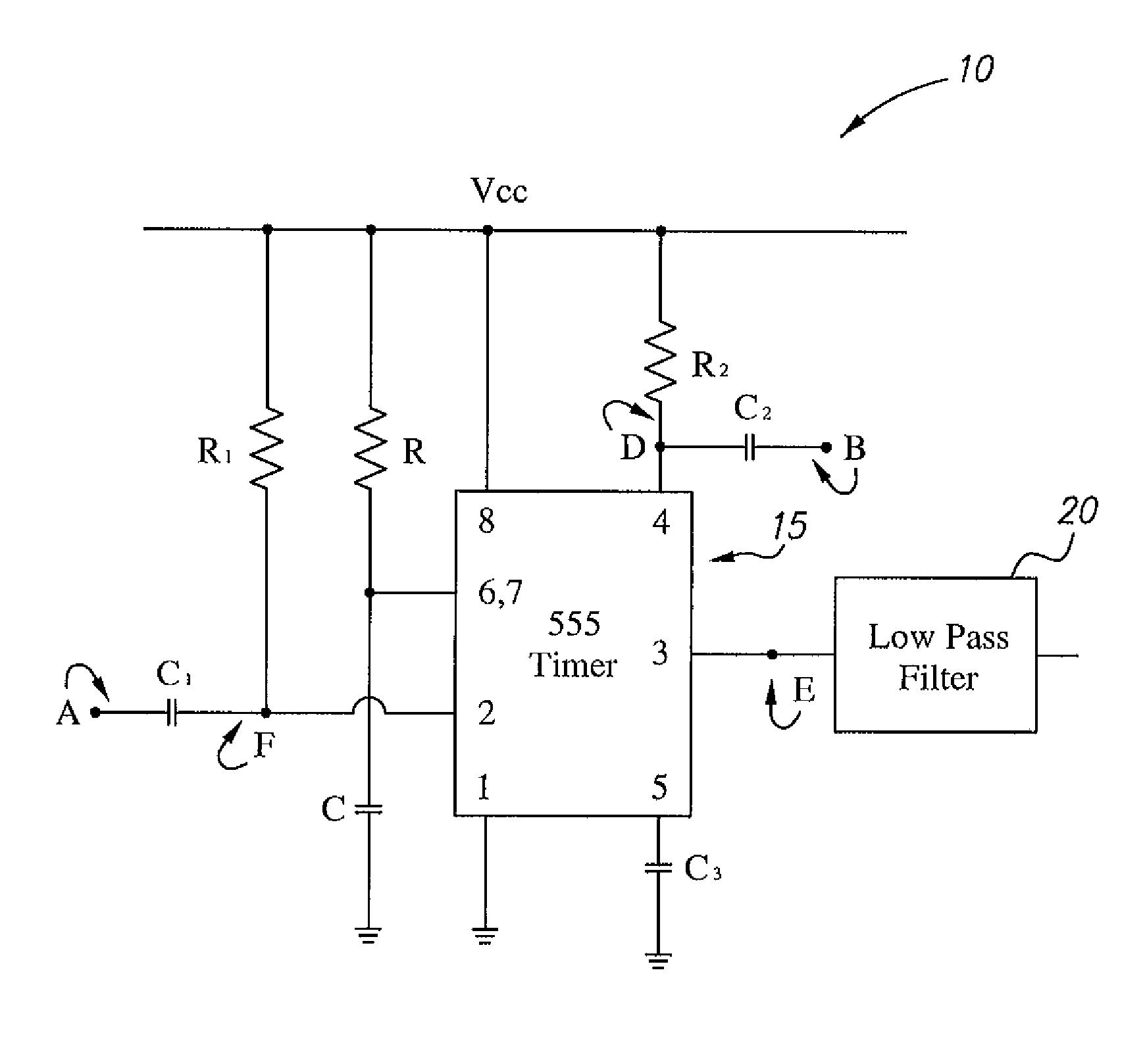 Schematic Filter Measurement