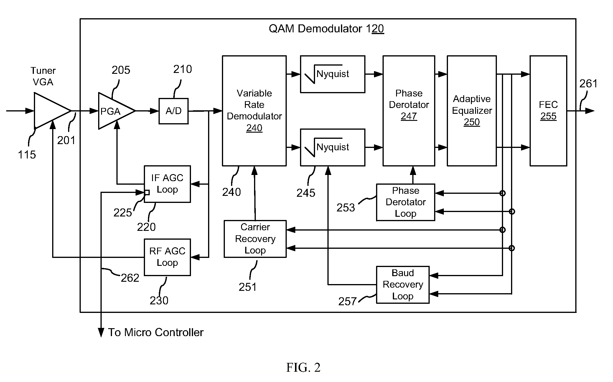 Qam Demodulator Block Diagram