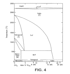 iron zirconium phase diagram wiring diagrams wni aluminium copper alloy phase diagram aluminum silicon phase diagram [ 1698 x 1842 Pixel ]